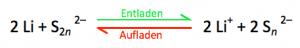 Redoxreaktion in einer Lithium-Schwefel-Batterie auf Basis einer Polysulfidlösung
